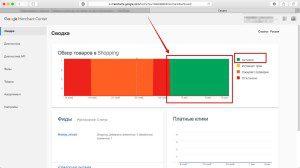 Размещенное объявление Google Merchant