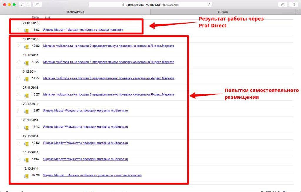 multizona_проверка через profdirect