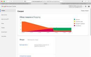 krasnodarmebel - google merchant